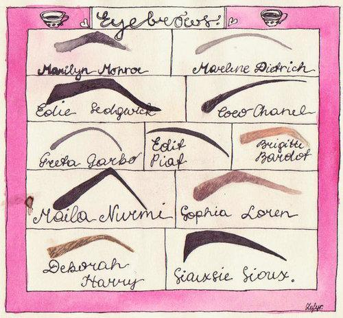 Brow-tips-and-tricks-from-professional-brow-artists-with-a-brow-chart